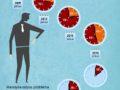 Javul a fizetési fegyelem – infografika