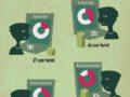 Okoseszközök iskolakezdésre – infografika