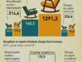 A férfiak nyugdíja 18 ezerrel több, mint a nőké – infografika