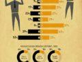Cégvezetői várakozások: drámai fordulat – infografika