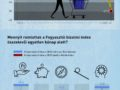Összeomlott a fogyasztói bizalom – infografika