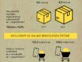 Karanténmotor hajtja az e-kereskedelmet – infografika