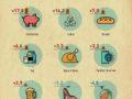 Az élelmiszerek drágultak leginkább – infografika